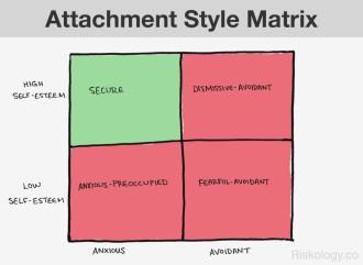 attachment-style-1024x750